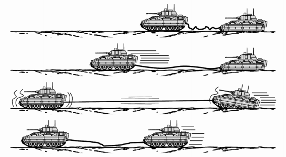 Example of Snatch Rope or Kinetic Rope for recovery of Bradley fighting vehicle.